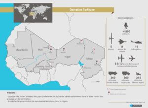 Operation Barkhane force strength July 2018