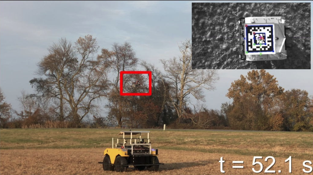 The UAV is highlighted in the red box. The top right square shows the processed camera frame with the fiducial marker label overlaid.